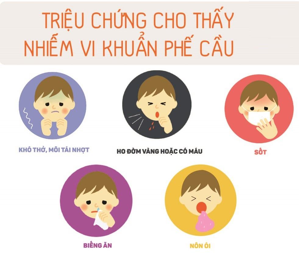 tai-sao-can-tiem-phong-viem-phoi-cho-tre-1