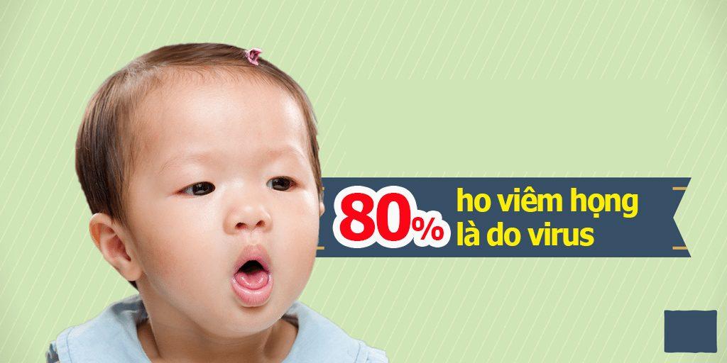 4-dau-hieu-khac-biet-giup-nhan-biet-tre-bi-viem-hong-vi-hay-virus-3